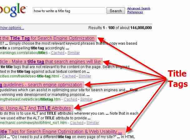 Titles in Google SERPs