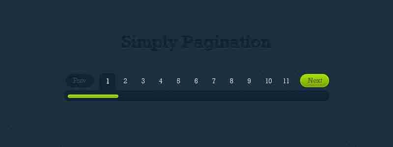 Pagination Duplicate Content and SEO